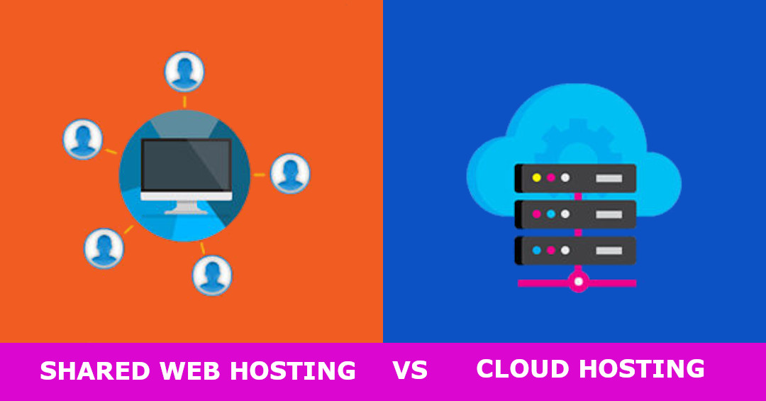 difference between shared hosting and cloud hosting